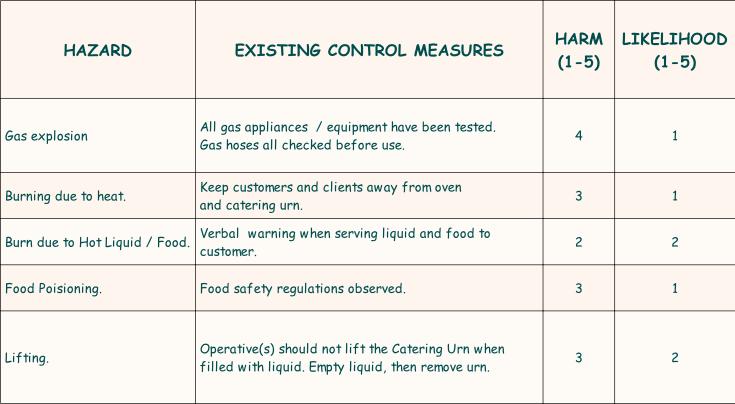 food safety risk assessment template - best food safety risk essment template photos exelent
